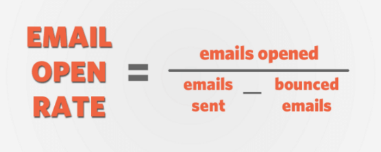 email open rate equation