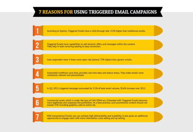 graph showing 7 reasons why you should be using triggered emails