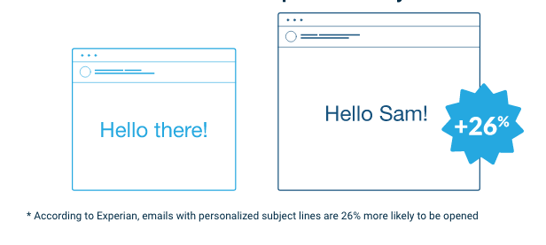 two different emails where one is personalized and one isnt