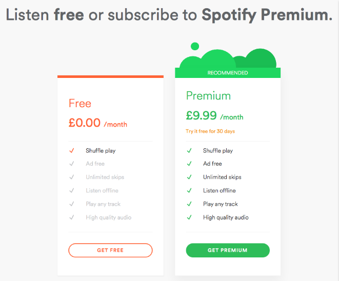 upsell pricing model by spotify