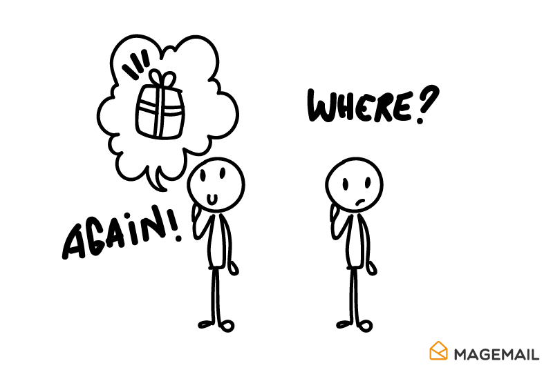 stick figure confused where to buy a present